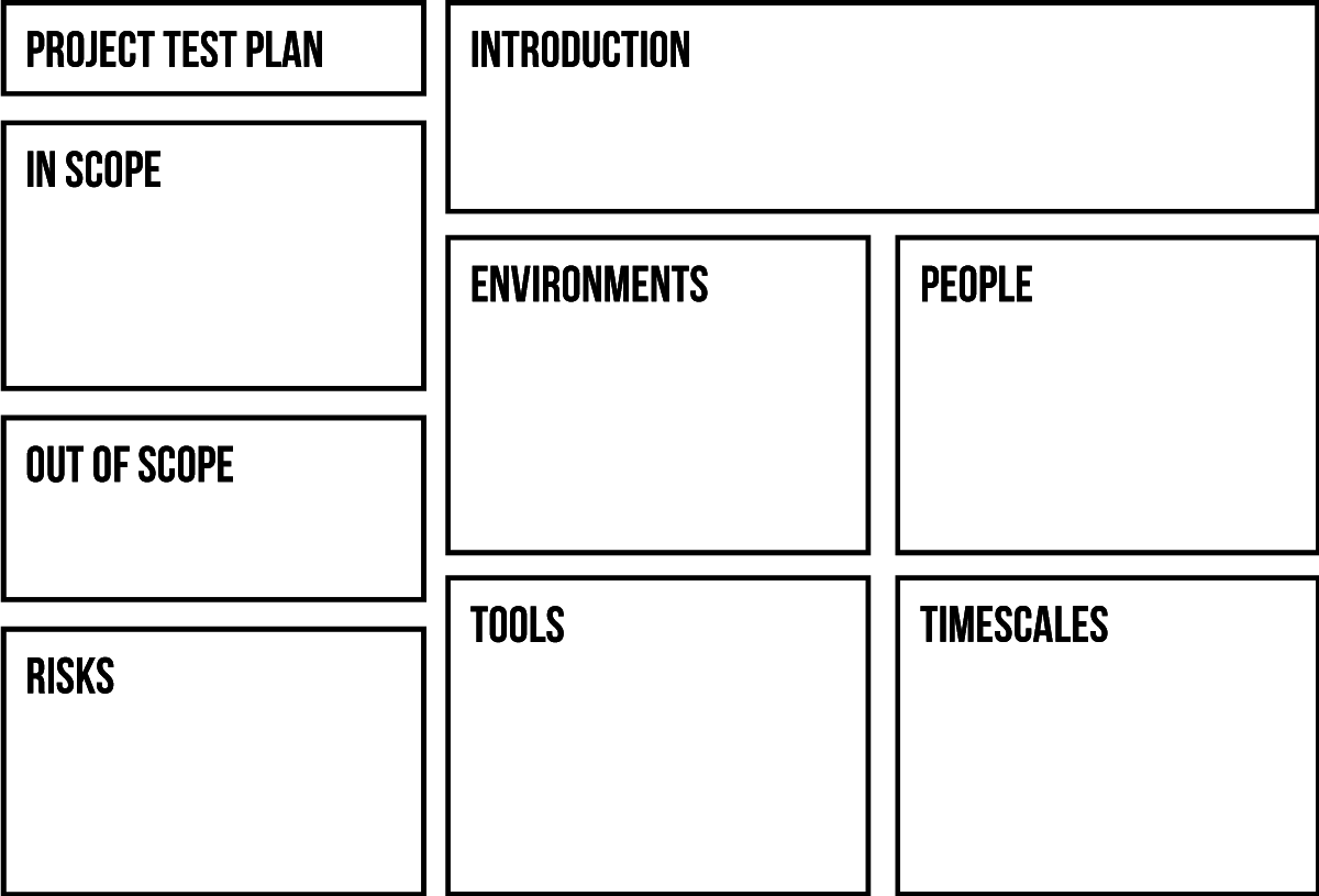 testplan template - the one page test plan mot