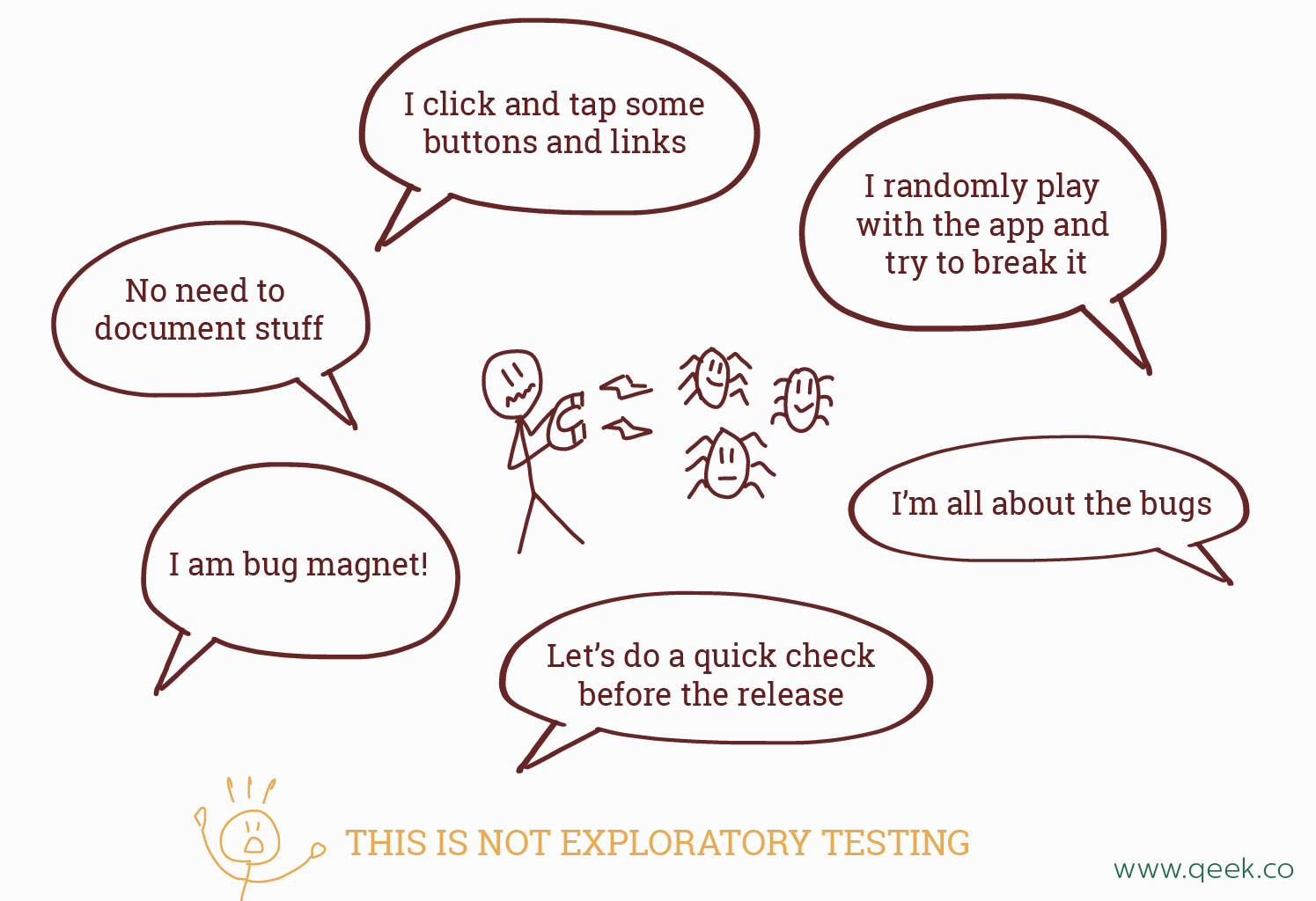 Three Digestible Diagrams To Describe Exploratory Testing Mot